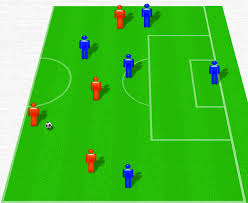 Дипломная работа Повышение эффективности тактической подготовки  Использование групповой тактики на тренировках футболистов 14 15 лет