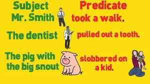 Resultado de imagen para predicates in sentences