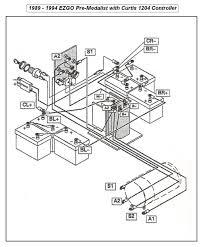 Ez go golf cart engine diagram ezgo golf cart parts diagram ez rh diagramchartwiki ez go golf cart engine parts ez go golf cart robin engine parts