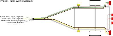 4 wire trailer lights wiring diagram for running boat 4 wire trailer light wiring diagram 4 wire trailer lights wiring diagram for running