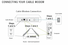 for router to modem cable wiring diagrams for auto wiring for router to modem cable wiring diagrams for home wiring diagrams on for router to modem
