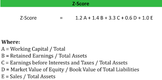Score Profit And Loss Template Z Score Formula Value Example Calculation Explanation
