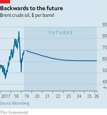 How Betting On Oil Prices Greases The Industrys Wheels