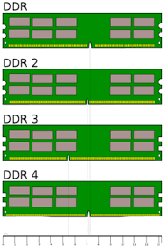 Ddr3 Vs Ddr4 Difference And Comparison Diffen