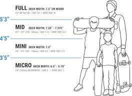 Skateboard Sizes Buying Guide Tactics