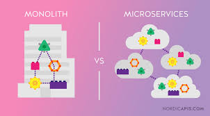 Should You Start With A Monolith Or Microservices Nordic