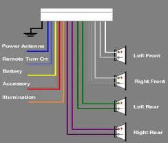excellent pioneer mosfet 50wx4 car stereo wiring diagram photos pioneer mosfet 50wx4 wiring diagram pioneer mosfet 50wx4 wiring diagram dolgular com