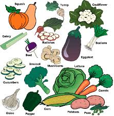 indian vegetables names in english with pictures. Wonderful Indian Names Of Indian Vegetables  English To Telugu Intended In With Pictures E