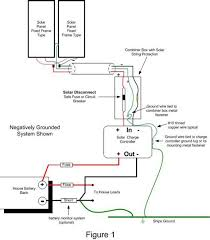 boat inverter wiring diagram webnotex com boat inverter wiring diagram boat inverter wiring diagram gallery wiring diagram sle and guide
