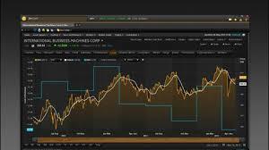Eikon Charts Thomson Reuters Corporate Branding Research