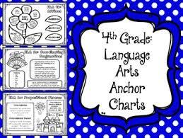 Common Core Anchor Charts Language Arts Grammar Ela 4th Grade Anchor Charts For Students Black White