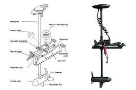 wiring diagram motorguide trolling motor wiring motorguide trolling motor wiring diagram motorguide auto wiring on wiring diagram motorguide trolling motor