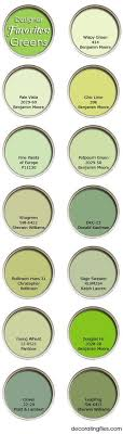 Accent Colors For Green Best 25 Sage Green House Ideas On Pinterest Green Siding House