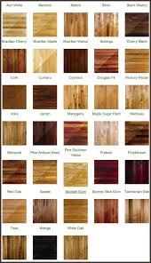 lovable hardwood flooring types 17 best ideas about types of wood flooring on wood