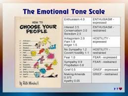 The Emotional Tone Scale Youtube