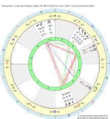 Birth Chart Edouard Stern Libra Zodiac Sign Astrology
