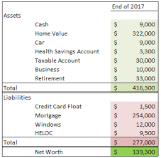 Windows Net Worth 165k Net Worth At Age 25