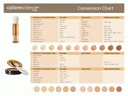 Makeup Shade Comparison Chart Makeupview Co