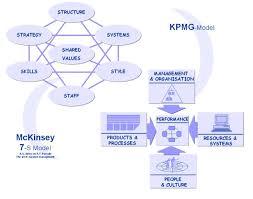 Kpmg Organizational Structure Chart 70 Qualified Mckinsey Org Chart
