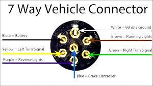 7 round wiring diagram gm schematic diagramgm 7 pin trailer wiring wiring schematic diagram seven round