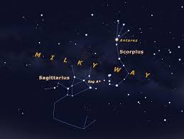 Star Chart Without Constellations How To Find The Sagittarius Constellation