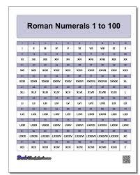Roman Numerals Grid 1 100 Worksheet Roman Numerals Grid 1