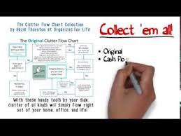 The Clutter Flow Chart Collection