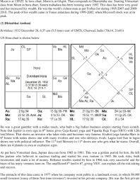 Parasaras Hora Chart Decoded Uma Shambhu Hora Pdf Free