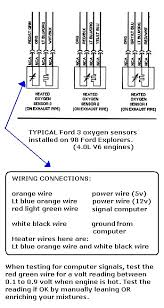 testing wire oxygen sensors involve checking the heater wires click here to see the 4 wire oxygen sensor