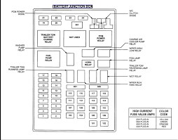 fuse panel diagram for 2000 f150 4 6 v8 2007 Ford F 150 Fuse Box Location 2007 Ford F 150 Fuse Box Location #56 2010 ford f150 fuse box location