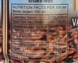 Personalized health review for mr. Mr Brown Coffee Drink