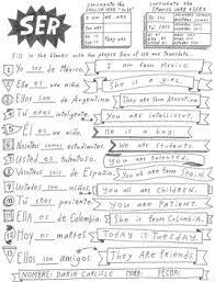 Spanish Ser Chart Ser Fill In The Blanks Translation Worksheet Spanish Verb Ser No Prep