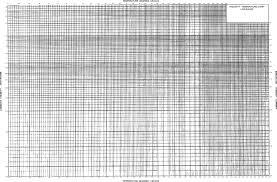 Viscosity Range Chart Astm D341