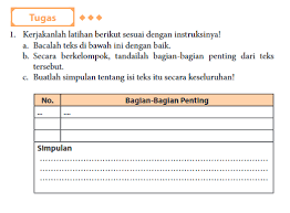 Yanual saturday, april 20, 2019 tugas bahasa indonesia kelas 11 halaman 202. Kunci Jawaban Bahasa Indonesia Halaman 85 Kelas Xi Revisi 2017