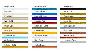 Grout Colors Chart How Do You Pick Grout Color For Tile Ceramic Tile Sealer