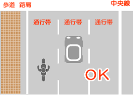 車両 通行 帯 と は