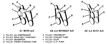 1997 honda civic 1 6l fi sohc vtec 4cyl repair guides routine 27 drive belt routing 1994 95 7 4l engines c1 c k 2 3 series