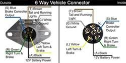 trailer wiring diagram 6 way round wiring diagrams c r brophy hine works inc electrical connectors adapters