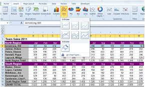Create A Chart In Excel 2010 Creating A Chart With Excel 2010 Simon Sez It