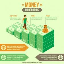 Isometric Template Of Financial Infographic Free Vector