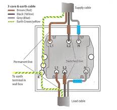 fan isolator switch wiring how to install a fan isolator switch on isolator wiring diagram