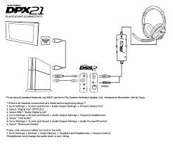 toro sprinkler system wiring diagram images toro z master wiring wiring diagram furthermore parts