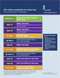 Mcat essay grade scale    REGULAR SISTERS GA