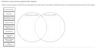 What Are The Various Parts Of The Venn Diagram Venn Diagram Parts Zlatan Fontanacountryinn Com