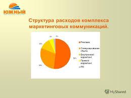 Презентация на тему Курсовая работа по дисциплине  6 Структура расходов комплекса маркетинговых коммуникаций
