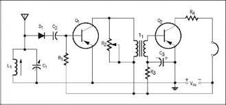 schematic diagram example ireleast info electrical diagrams and schematics wiki odesie by tech transfer wiring schematic