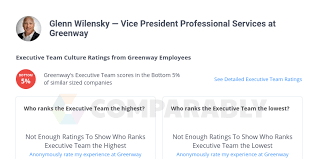Glenn Wilensky — Vice President Professional Services at Greenway |  Comparably