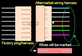 wiring diagram aftermarket car stereo speaker wire color code Aftermarket Wiring Harness Cars aftermarket car stereo speaker wire color code whrness1 gif wiring diagram full version aftermarket wiring harness for 1966 mustang