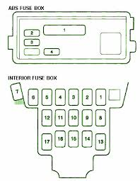 1997 acura cl 3 0 fuse box diagram circuit wiring diagrams 1997 acura cl 3 0 fuse box diagram