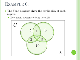 Use The Given Information To Fill In The Number Of Elements For Each Region In The Venn Diagram Section 1 6 Survey Problems Ppt Video Online Download